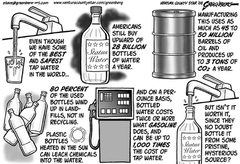 http://uncommonpics.com/pic-2818-Usefulness-of-bottled-water